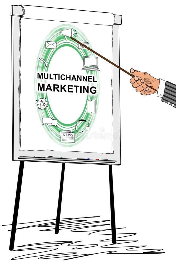 Marketing concept met meerdere kanalen die op een flipchart wordt getrokken royalty-vrije illustratie