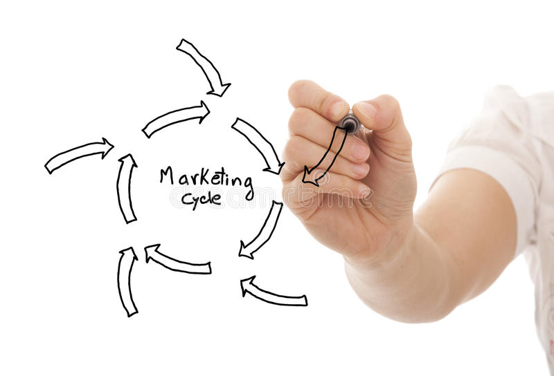 Download Marketing cycle sketch stock image. Image of professional - 13423785