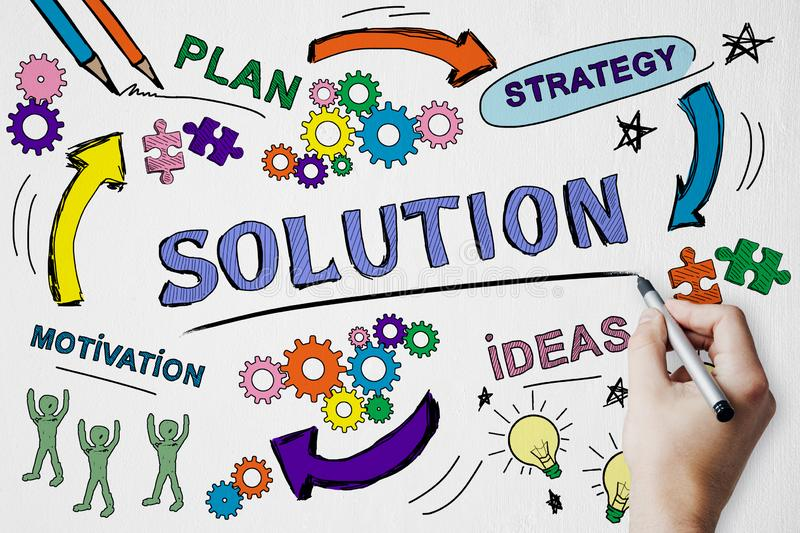 Marketing and decision concept with solution word, business sketch and man hand stock photo