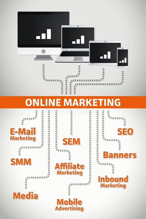 Marketing en ligne pour tous les dispositifs illustration libre de droits