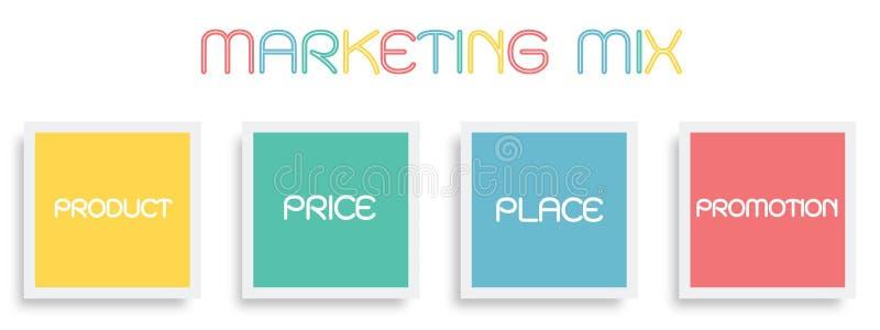 Marketing Mengelingsstrategie of 4Ps Conceptueel Model stock illustratie