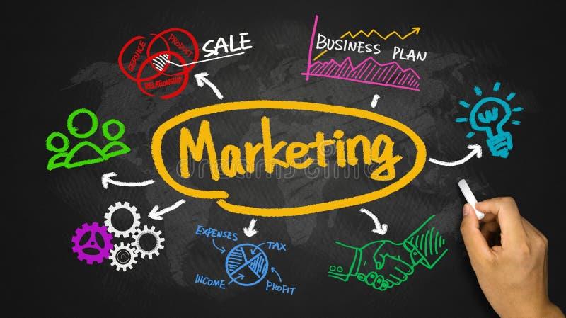Marketing met bedrijfsgrafiek en de tekening van de grafiekhand royalty-vrije stock foto