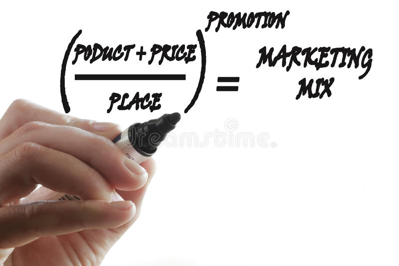 Marketing mix. Formula for marketing mix Product, Price, Promotion, Place stock photos