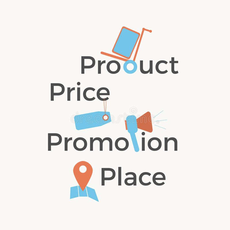 pepsi product place promotion price Global market, compared with 21% for pepsico and 8% for cadbury schweppes   the marketing mix (product, price, place, promotion, people, physical.