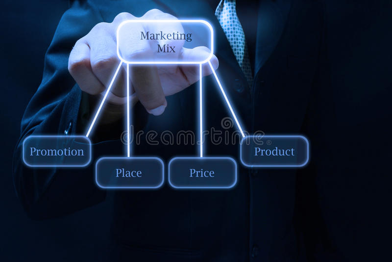 marketing mix royalty free stock photos