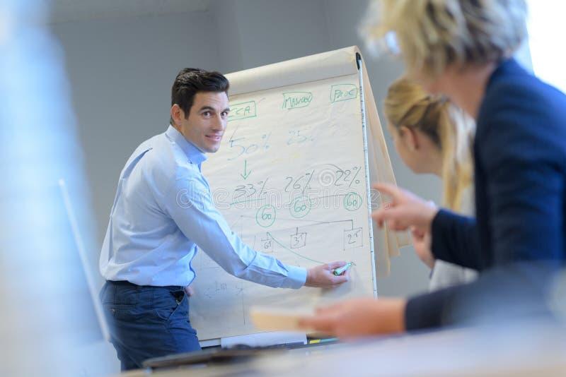 Marketing officer explaining idea. Marketing officer explaining the idea stock photography