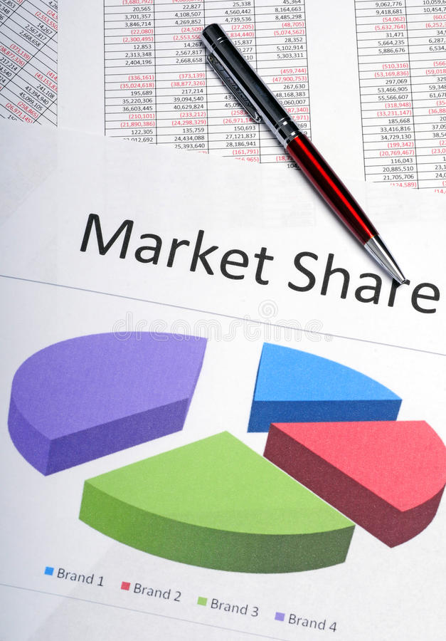 Marketing pie chart showing market share. A sales chart showing the market share comparison between brands for marketing analysis stock photography