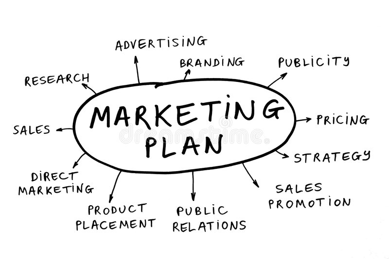 Marketing plan. Some possible topics about a marketing plan royalty free stock photography
