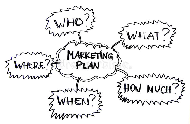 Marketing plan vector illustration