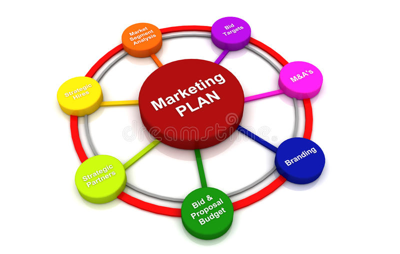 Marketing Plan Circle Bubble Chart Diagram Stock Illustration