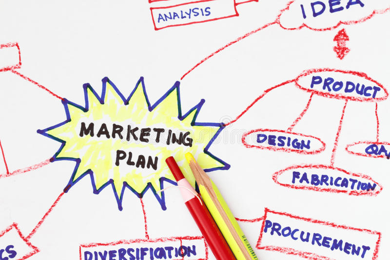 Marketing plan graph royalty free stock photo