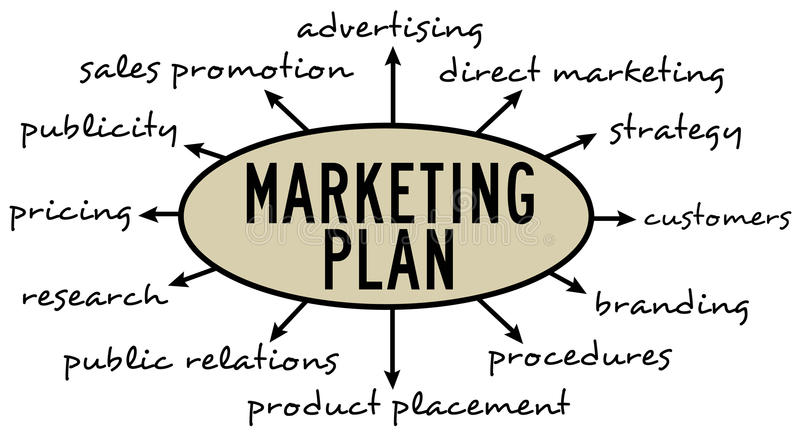Marketing plan stock illustration