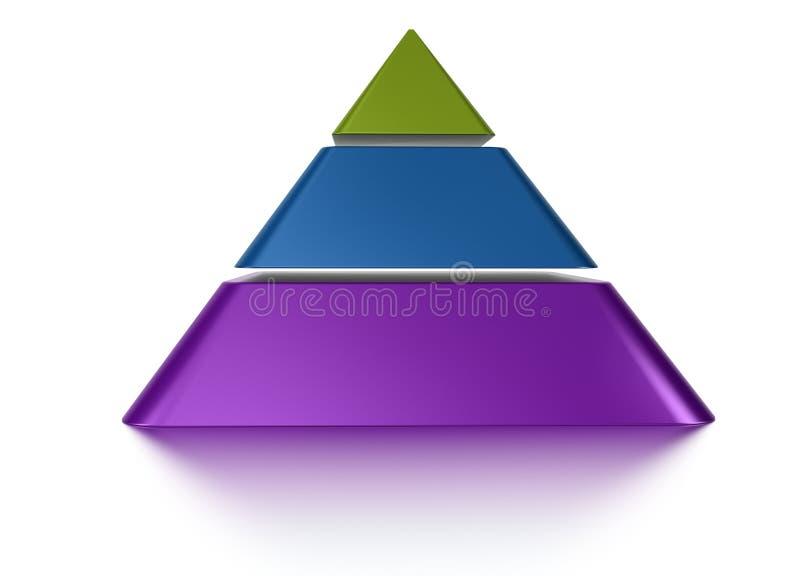 Marketing-Pyramide stock abbildung