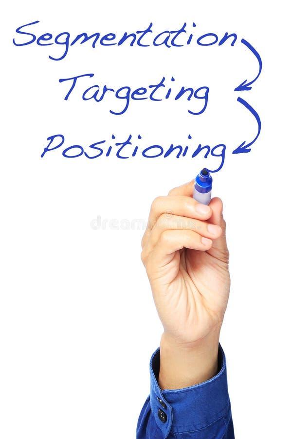 Marketing Strategie stock afbeeldingen