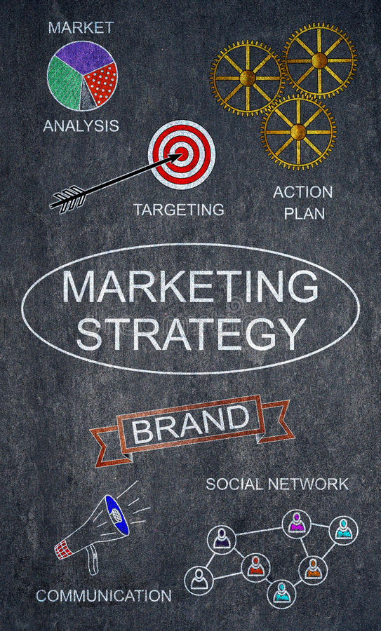 Marketing strategieconcept op een bord royalty-vrije stock foto