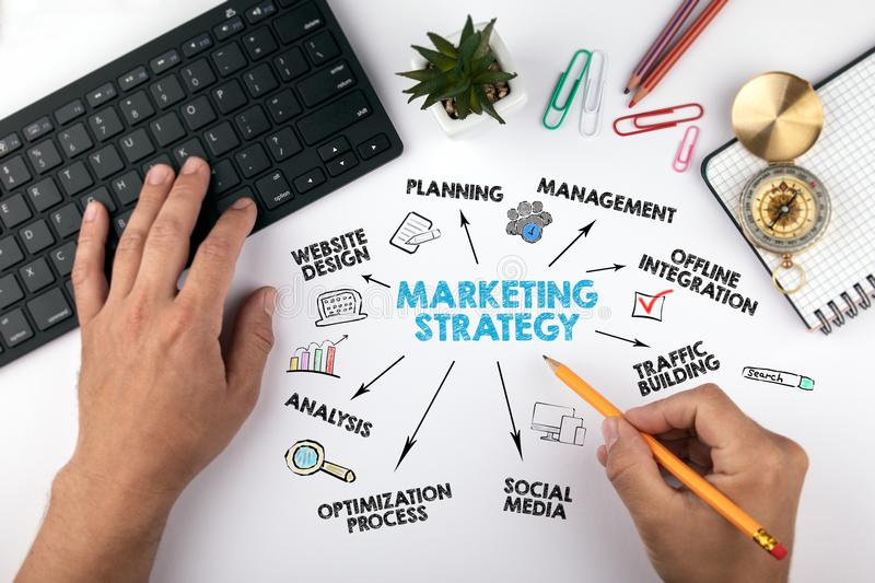 Marketing strategy Concept. Chart with keywords and icons royalty free stock photography