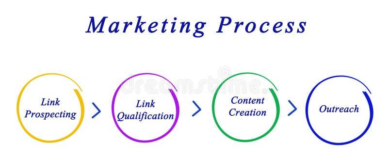 Marketing strategy vector illustration
