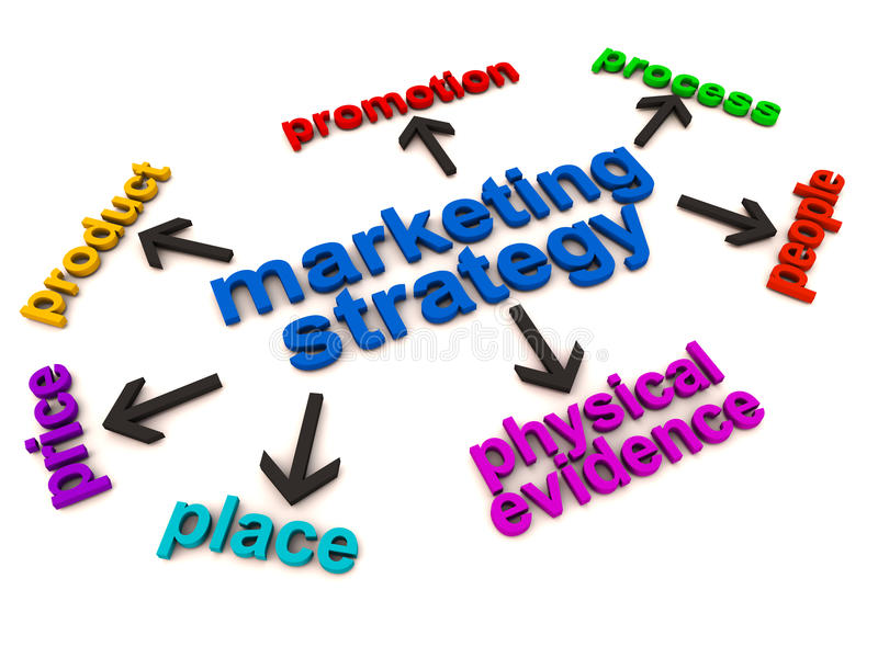 Marketing strategy seven p. The seven Ps of marketing strategy namely product process promotion people physical evidence place and price vector illustration