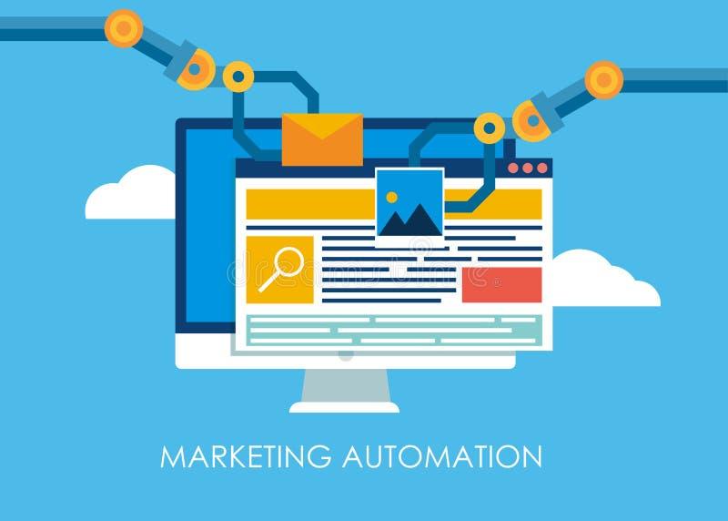 Marketingowa automatyzacja Komputer z miejscem który buduje robota ` s wręcza ilustracji