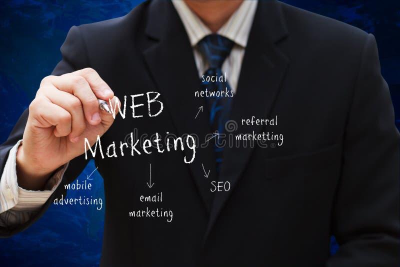 marketingowa sieć zdjęcie royalty free