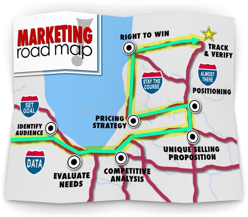 Marketingowy Drogowej mapy kierunków sukcesu wodowanie nowego produktu biznes royalty ilustracja