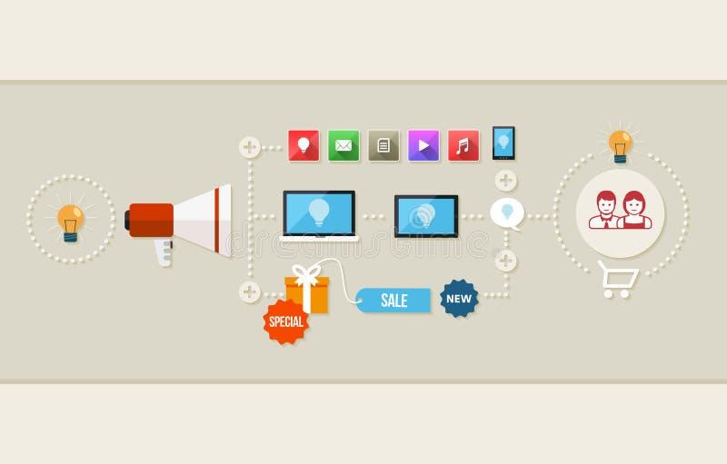 Marketingowy proces ilustracja wektor