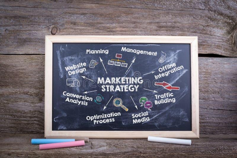 Marketingstrategiekonzept Diagramm mit Schlüsselwörtern und Ikonen Waffeln mit Beeren lizenzfreie stockfotos