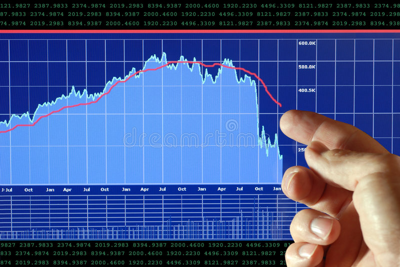 Download Markets Go Down stock photo. Image of money, finance, monitor - 8681782