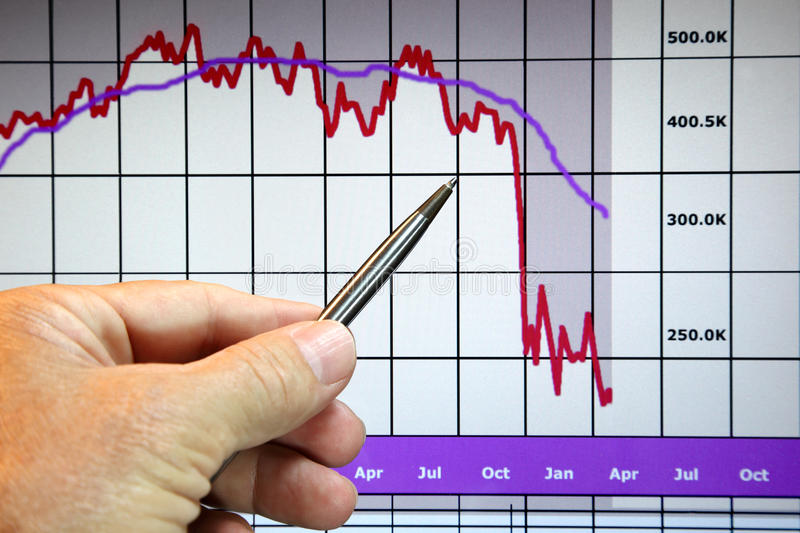 Markets Go Down, Financial Chart stock images