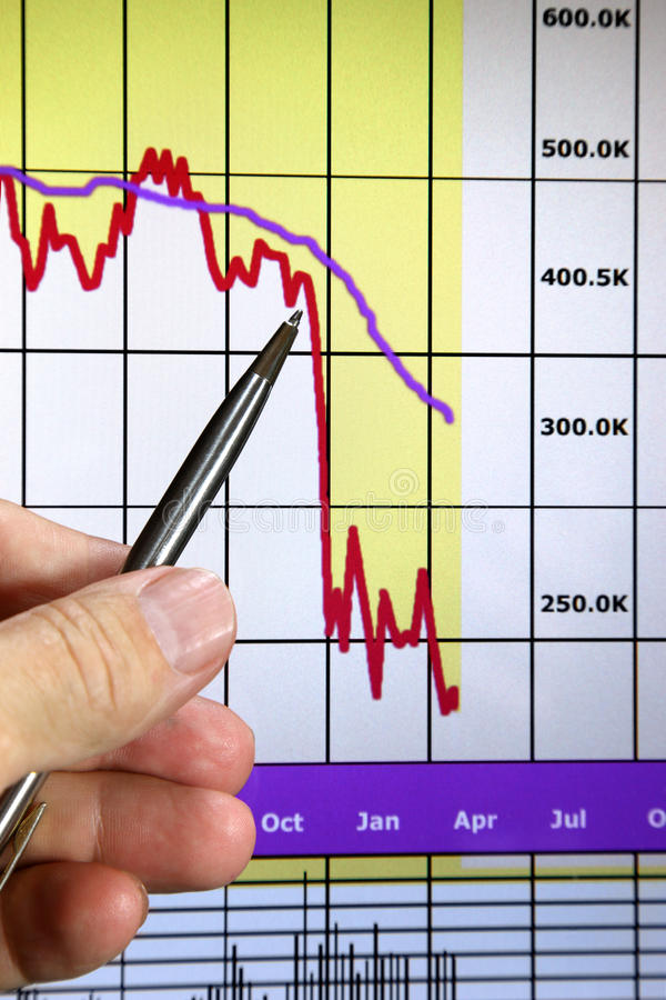 Download Markets Go Down, Financial Chart Stock Photography - Image: 12326442