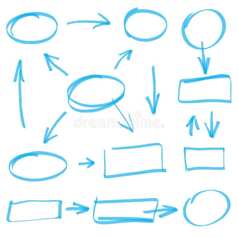 Markierów elementy ilustracji