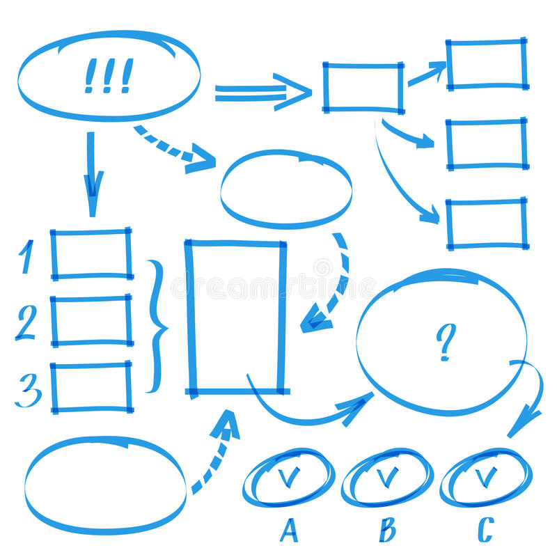 Markier ręka rysująca mapa Umysł mapy doodle elementy ilustracja wektor