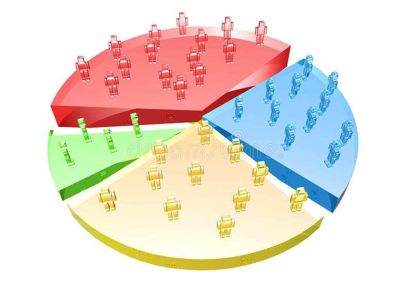 marknadsandel vektor illustrationer