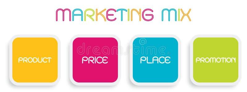 Marknadsföra blandningstrategi eller den begreppsmässiga modellen 4Ps royaltyfri foto