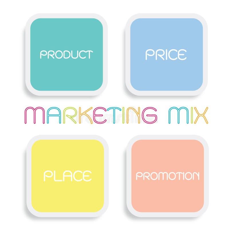 Marknadsföra blandningstrategi eller den begreppsmässiga modellen 4Ps royaltyfri fotografi