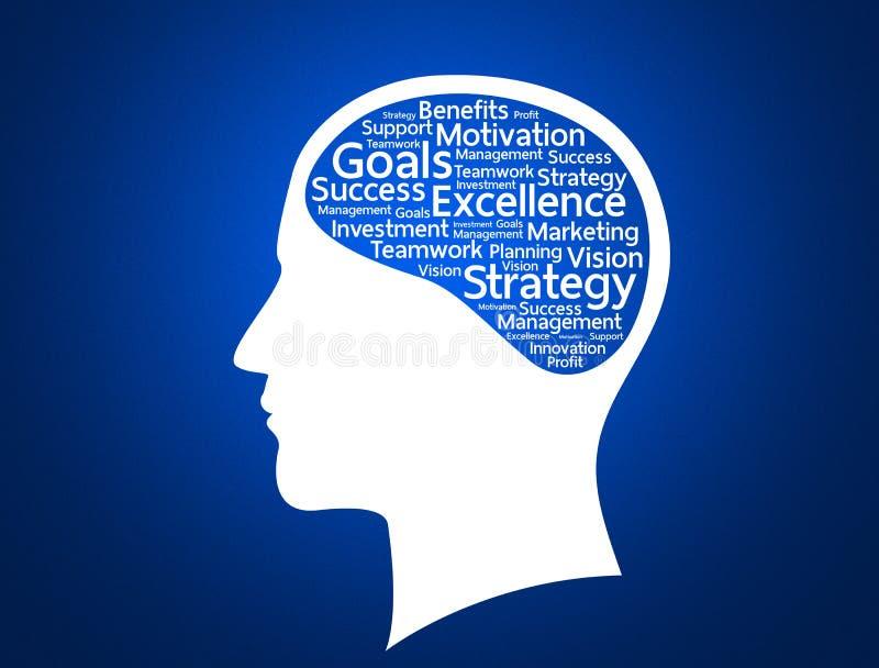 Marknadsföra ord i hjärna royaltyfri illustrationer