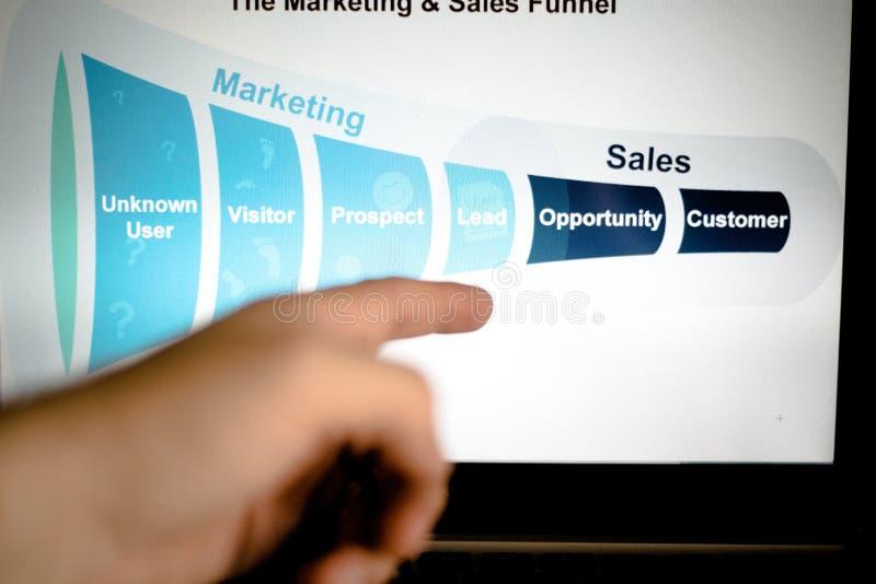 Marknadsföringsförsäljningstratt visade på en datorbildskärm Manlig hand som pekar på den royaltyfri fotografi