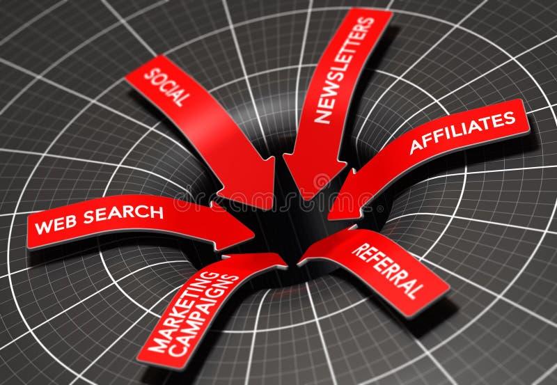 Marknadsföringskanaler till omvändblytak in i försäljningar vektor illustrationer