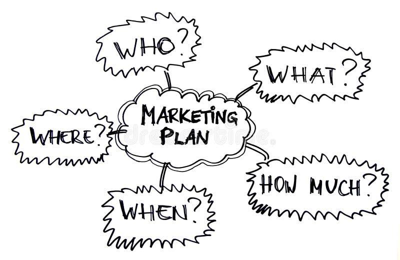 marknadsföringsplan vektor illustrationer