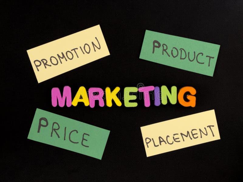 marknadsföringsstrategi arkivbild