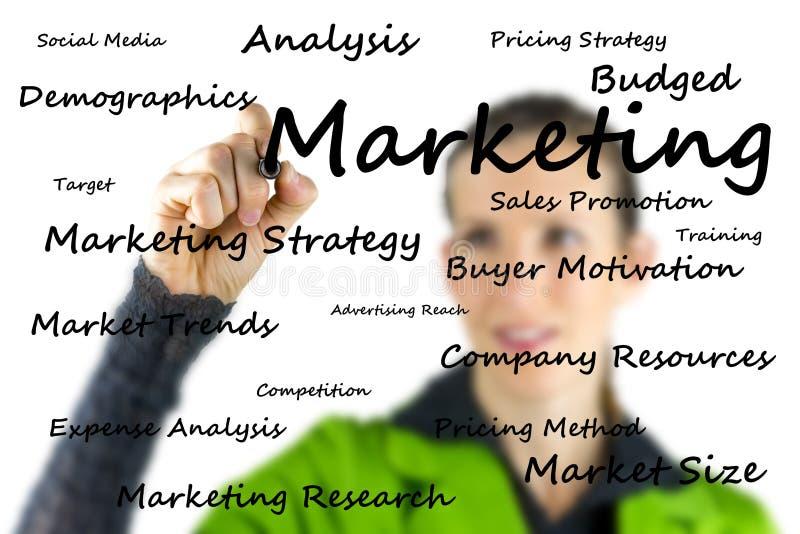 Marknadsföringsstrategi royaltyfri foto