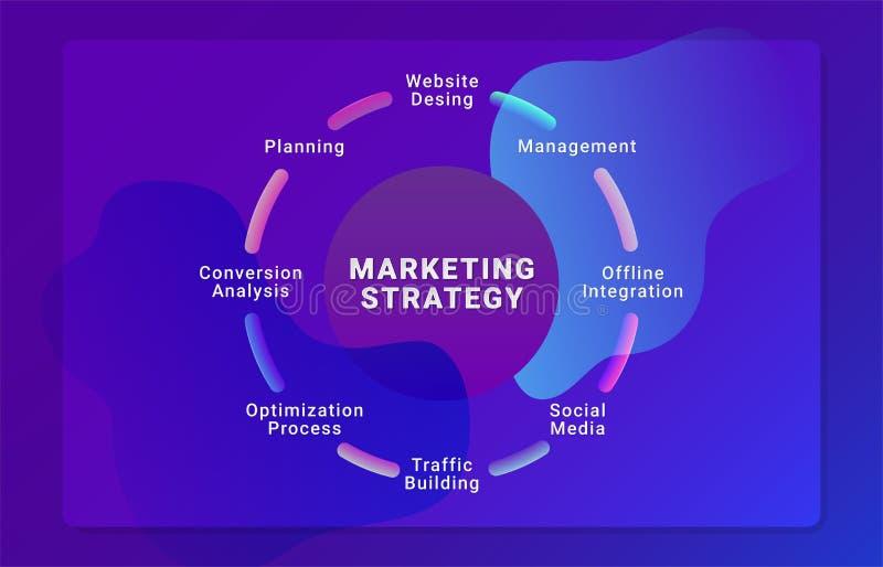 Marknadsföringsstrategi Socialt begrepp för massmediaadvertizing royaltyfri illustrationer
