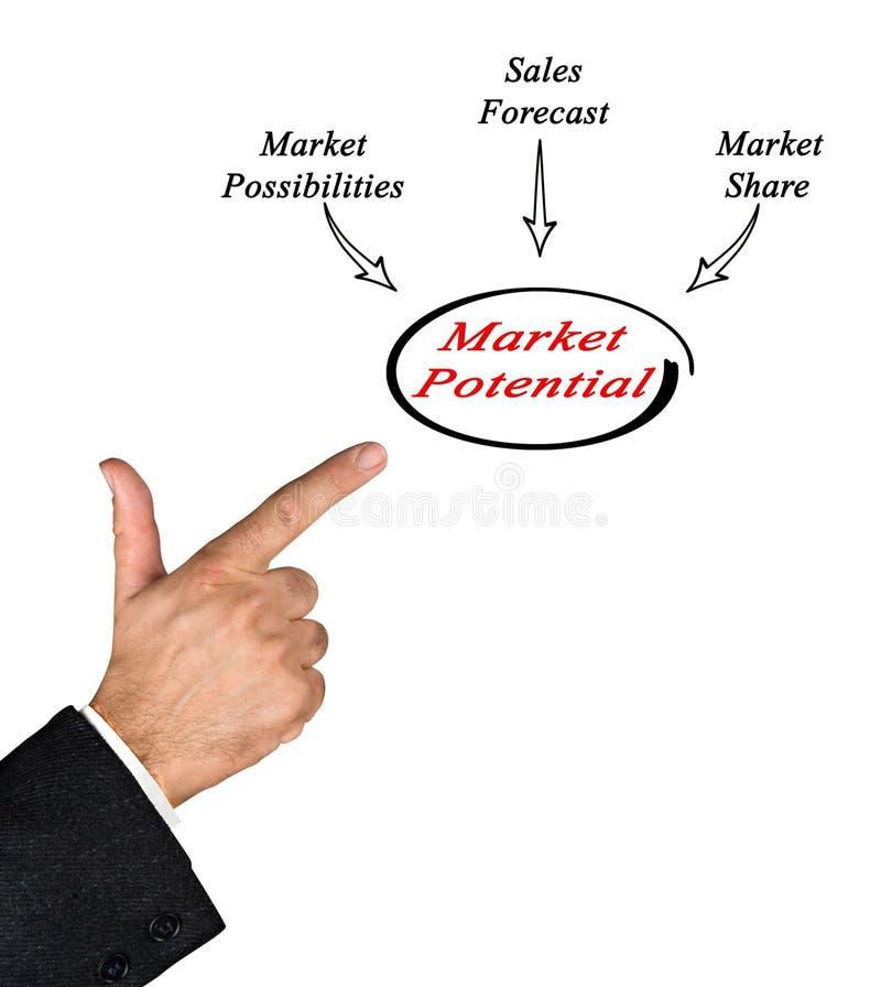 Marknadsspänning royaltyfri bild