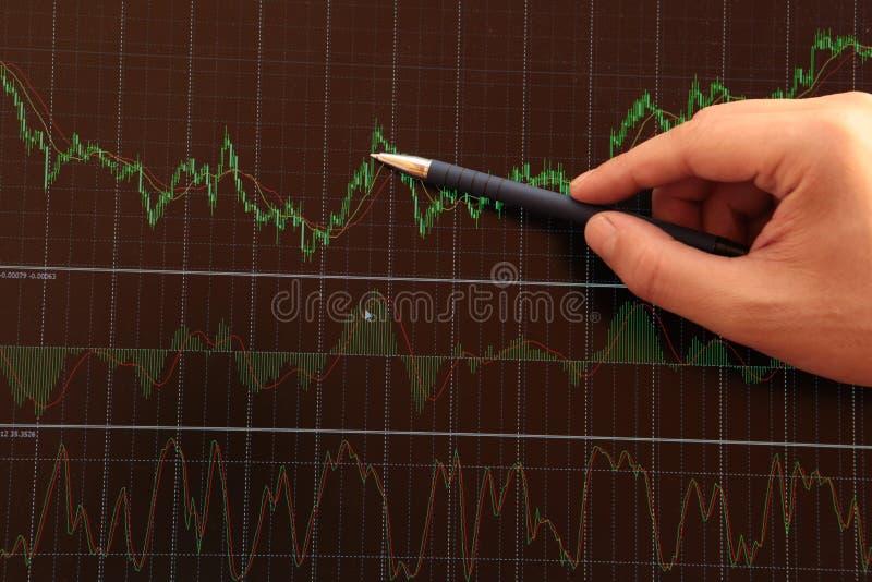 Markt analysieren lizenzfreies stockfoto