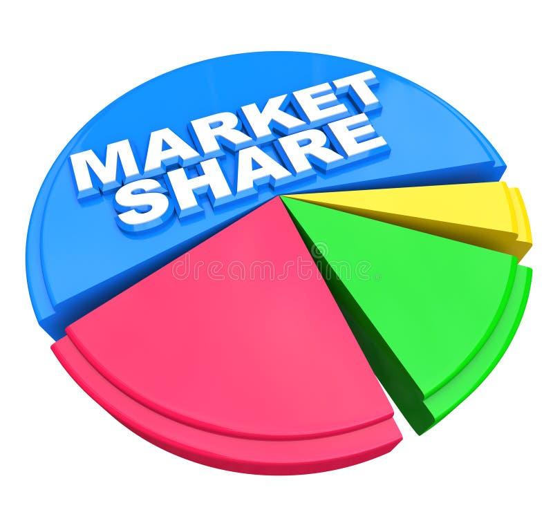 Marktanteil - Wörter auf Kreisdiagramm-Diagramm lizenzfreie abbildung