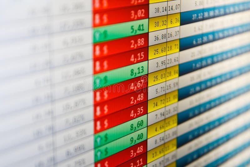 Marktnotfall auf Bildschirm lizenzfreie stockfotos