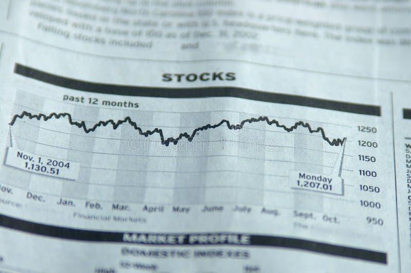 Marktuhr stockfotografie