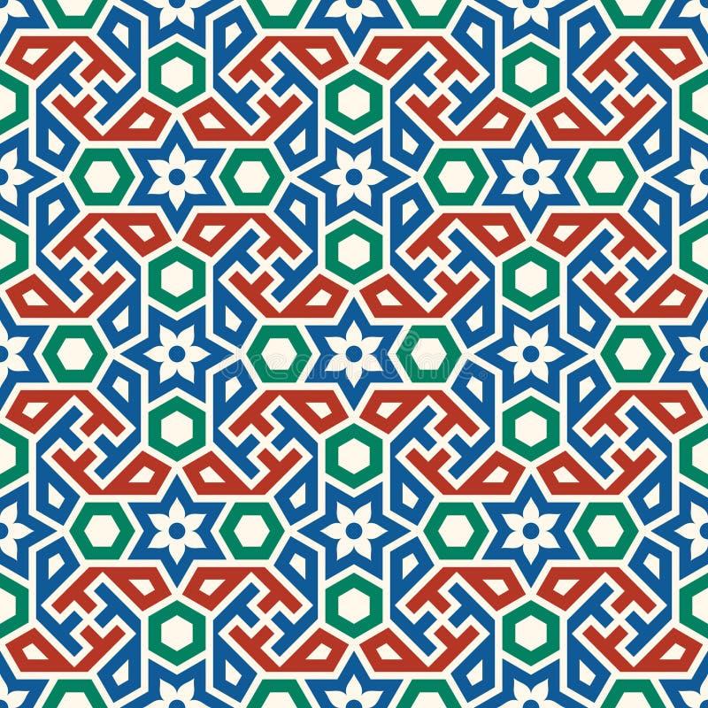 Marocko sömlös modell Traditionell arabisk islamisk bakgrund royaltyfri illustrationer