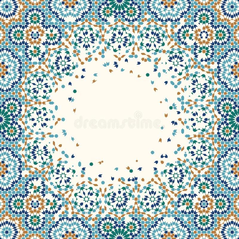 Marokko-Zerfall-Hintergrund stock abbildung
