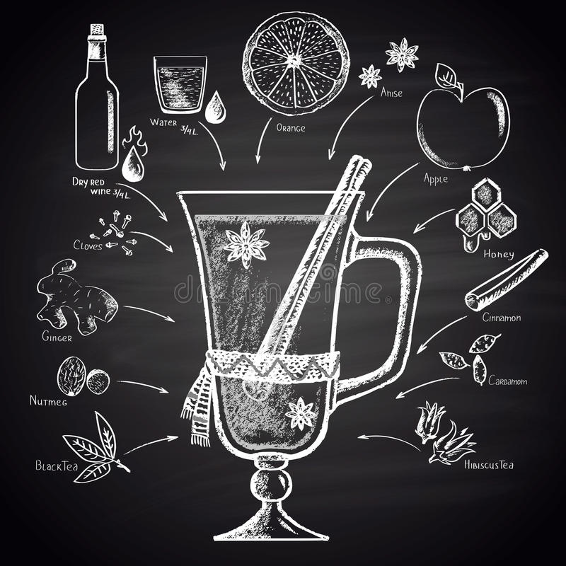 Marquez l'illustration à la craie tirée du vin chaud de Noël avec des ingrédients illustration libre de droits